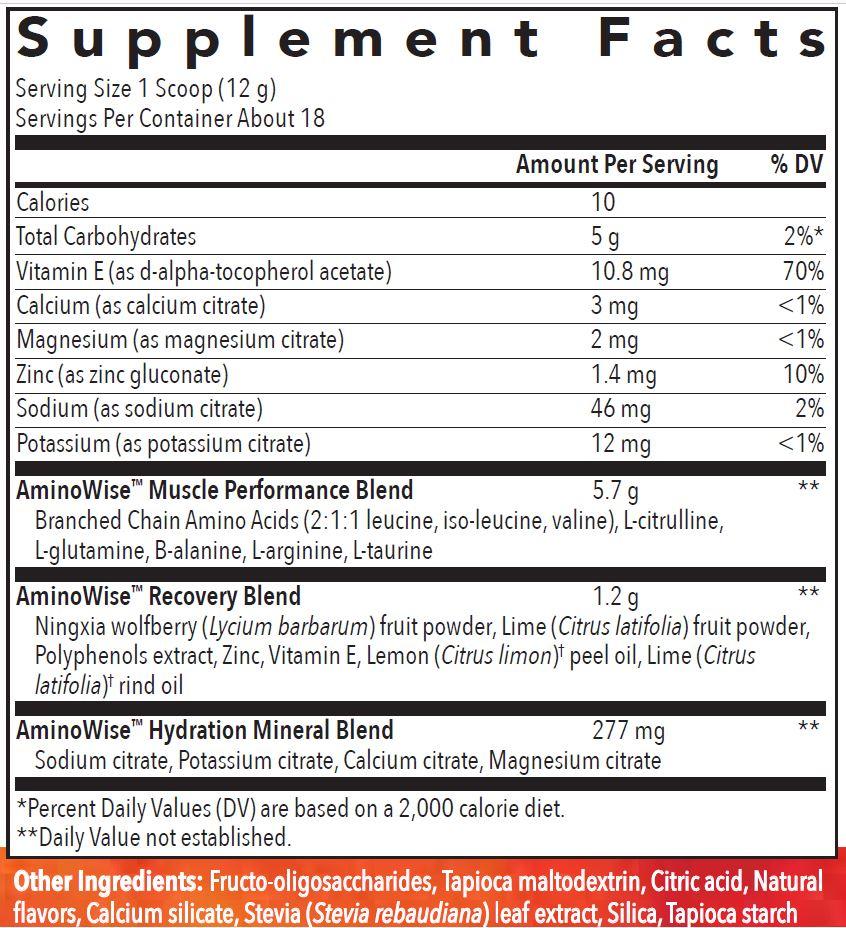 Aminowise Ingredients
