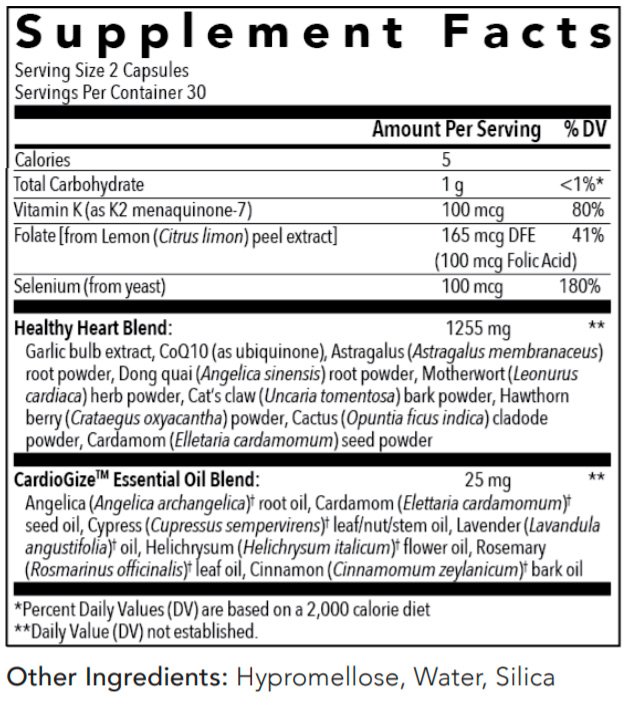 CardioGize Ingredients