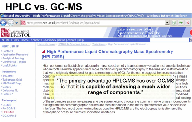 HPLC/MS more sensitive than GC/MS