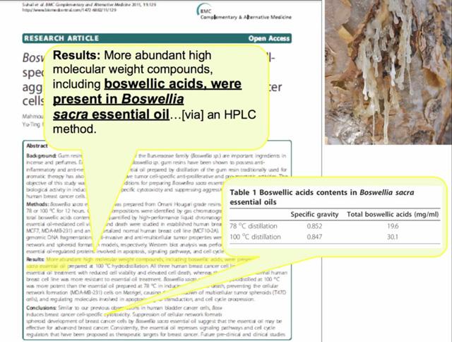 Study: boswellic acids in Boswellia sacra frankincense essential oil