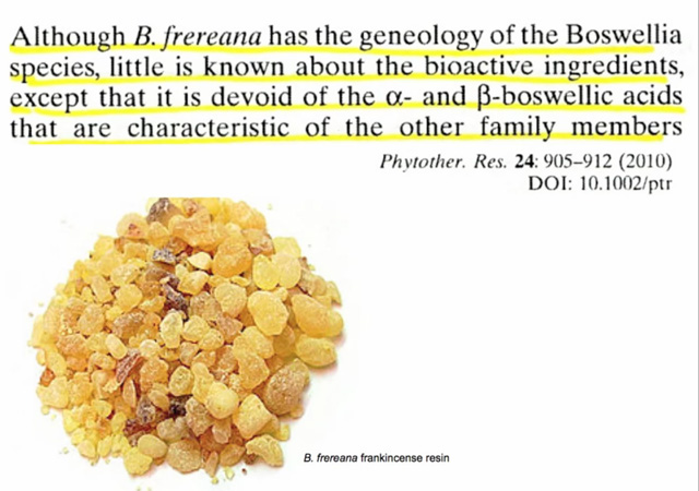 Study: Phytotherapy Research, Boswellia frereana