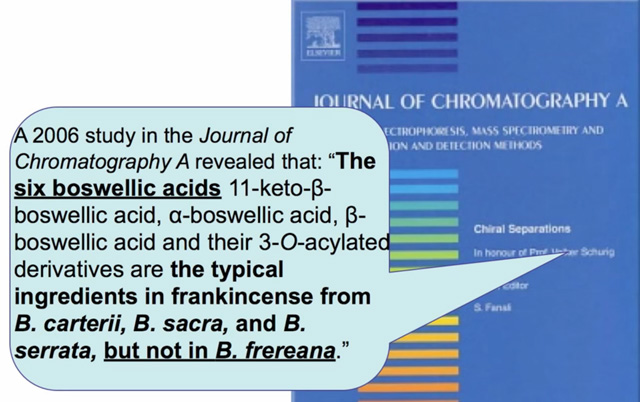 Journal of Chromatography A study on six boswellic acids