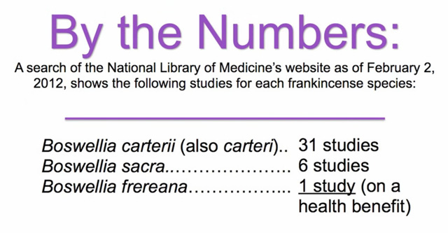 studies on Boswellia sacra, carterii, frereana frankincense