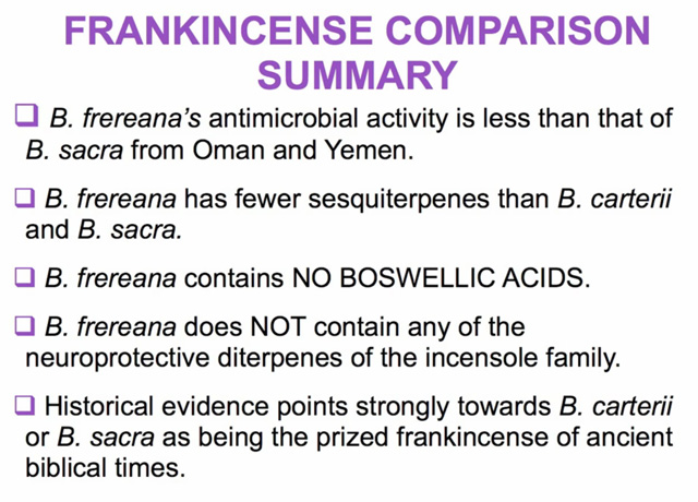 frankincense comparison summary