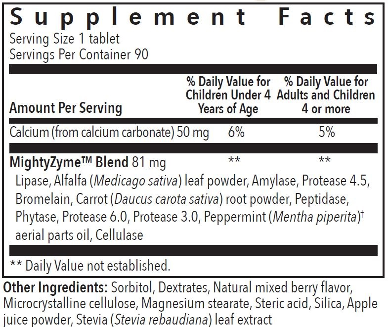 Mightyzyme Ingredients
