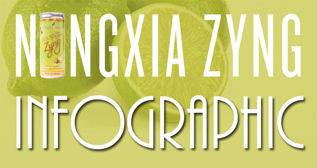 NingXia Zyng Infographic
