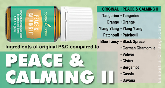Peace & Calming II Ingredients Compared